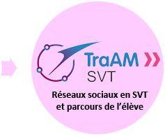 Consulter la page TraAM